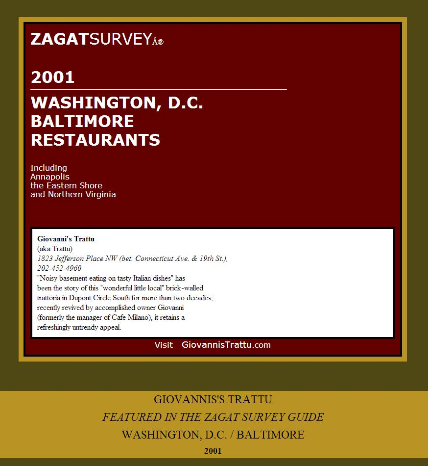gio review ZAGAT 2001